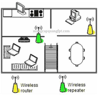 8 cách để làm tăng tín hiệu wifi phát mạnh hơn và xa hơn