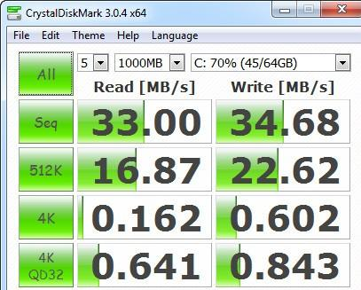 CrystalDiskMark Phần mềm đọc ghi dữ liệu ổ đĩa